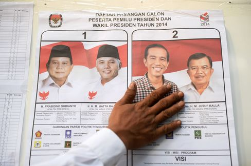 Indonesia election results