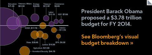 Obama Offers Debt Compromises in $3.78 Trillion Budget