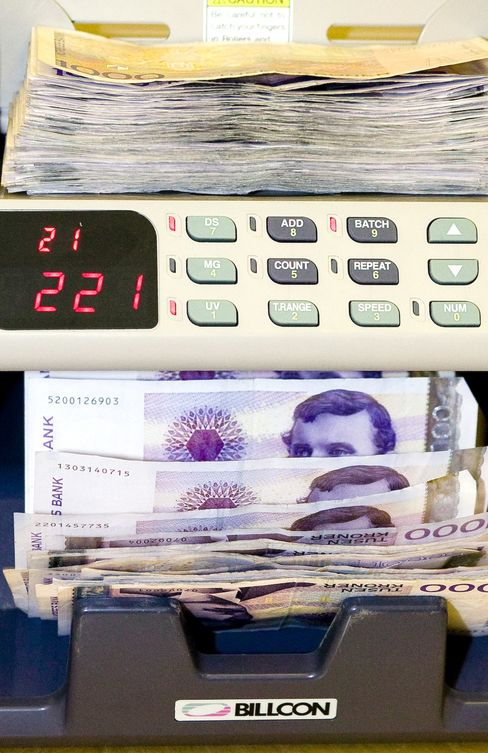 Norway Krone Surge May Trigger Central Bank Response