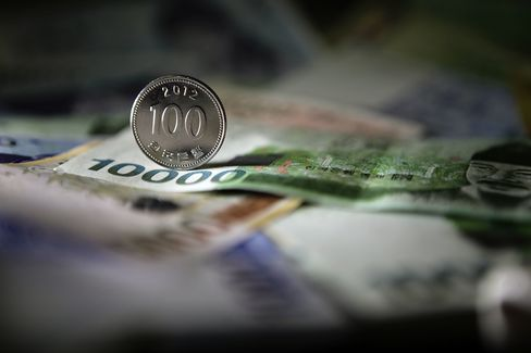 Asia Currencies Set for Best Week This Year as Fed Concern Eases