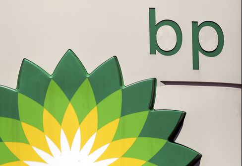 BP Backs U.S. Renewable-Fuel Mandate Other Oil Companies Oppose