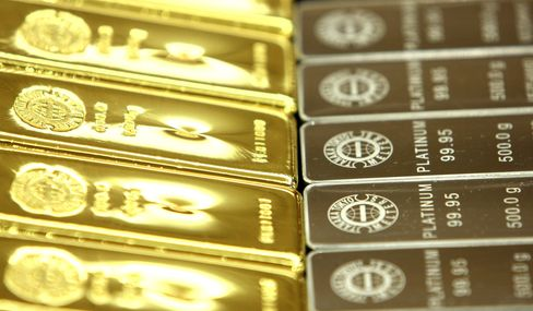 Gold Loss to Platinum Widening for Best Forecasters