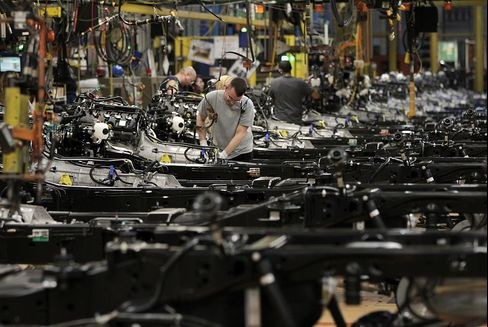 Manufacturing in U.S. Probably expanded After Three-Year Low
