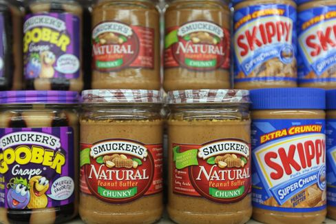Unilever Said to Put Skippy Peanut Butter Brand Up for Sale