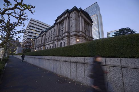 BOJ Adds Stimulus as Abe Is Set to Push More Aggressive Easing