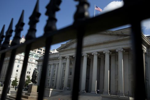 Treasuries Rise on Growth Concern