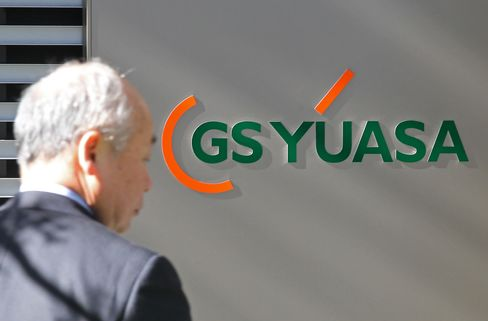 GS Yuasa Lithium-Ion Unit Set to Add to Losses as 787s Grounded