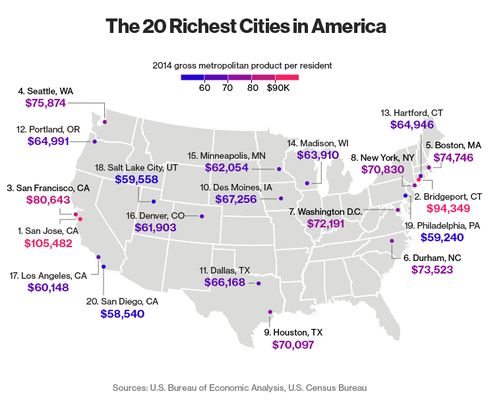the richest country in america 20 people now own as much wealth as half of all americans 20 people now own as much wealth as half of all in the united states and 14 other wealthy countries.