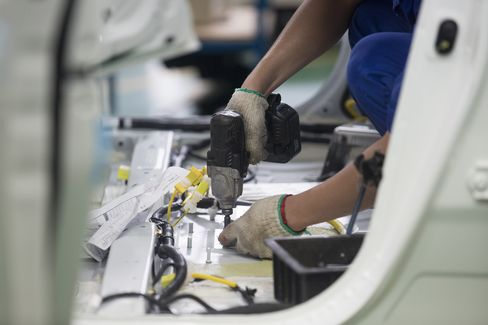 China Manufacturing Data