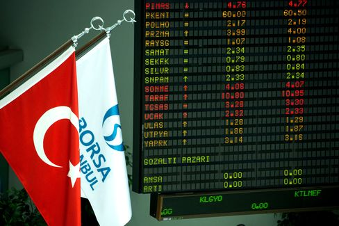 Turkey Extends Worst Stock Rout Since 2008 With Erdogan Defiant