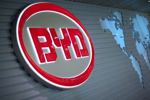 Buffett-Backed BYD Shares Fall After Profit Slumps 99%