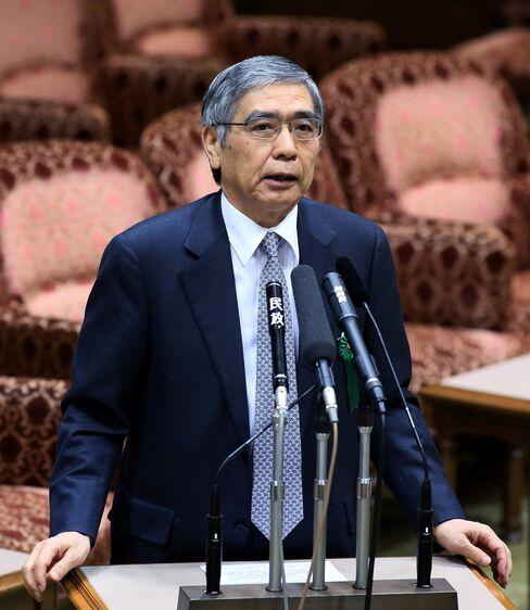 BOJ Incoming Governor Haruhiko Kuroda