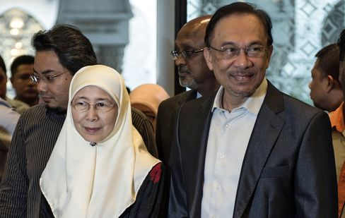 Anwar Ibrahim & Wan Azizah
