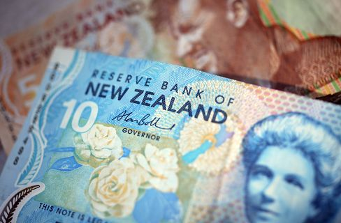 Kiwi Dollar Declines as Wheeler Says RBNZ Prepared to Intervene