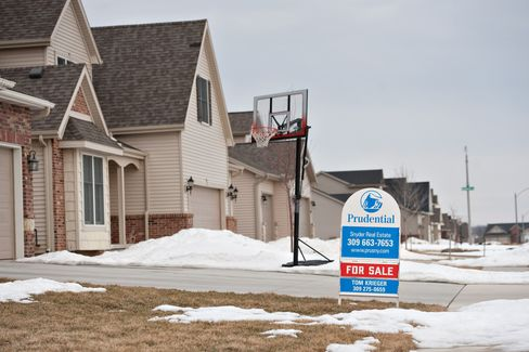 Home Prices in 20 U.S. Cities Declined 2.4%