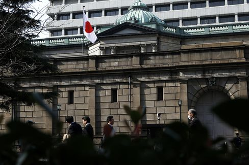 Yen Drops to Lowest Since June 2009 Against Dollar on BOJ Moves