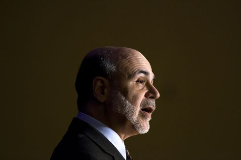 Bets on Bernanke Return 28% for Treasuries as Twist Divides