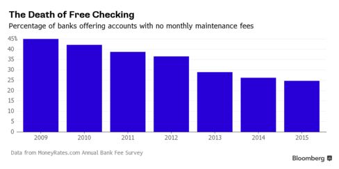 Millennials Ditch Big Banks and Go Local With Their Money