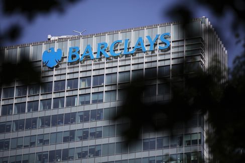 Barclays Slips as Bank Seen Planning Fundraising to Lift Capital