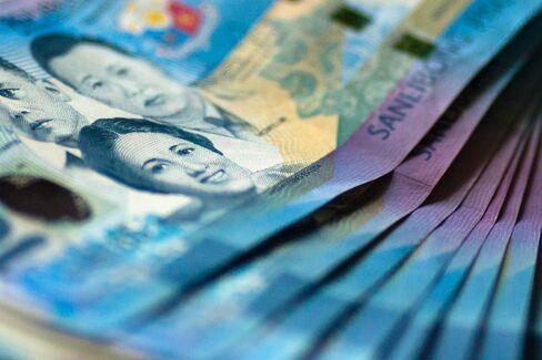 Peso Beating Rupee Threatens Call Center Growth