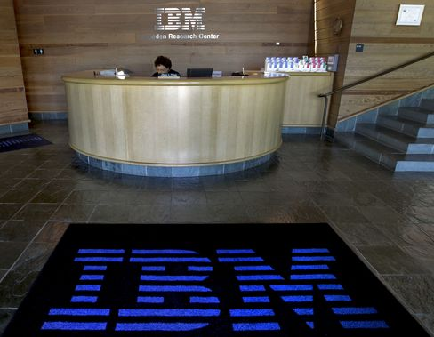 IBM May Keep Rising Past Record to at Least $200