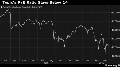 Oil falls as Iranian minister calls freeze proposal 'ridiculous'