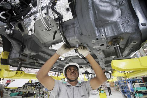 India's Industrial Output Rose Less Than Estimated in February