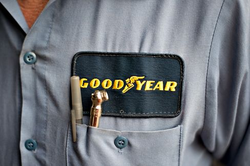 Goodyear Drops as Profit Forecast Cut on Europe