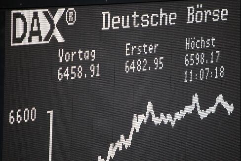 CME $17 Billion Lost Market Value No Barrier to Deutsche Boerse