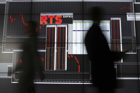 RTS Futures Gain as Valuation Draws Fund Flows