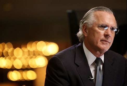 Dallas Fed President Richard Fisher