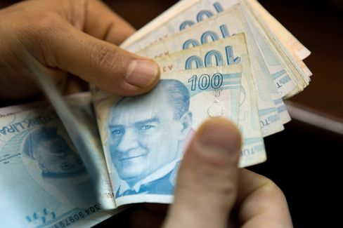 Turkey's Lira Currency