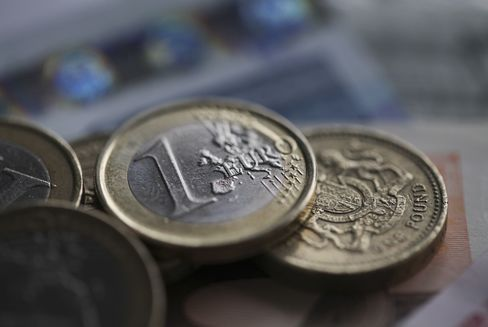 Pound Proves Recession Resistant to Exporters Bemoaning Strength