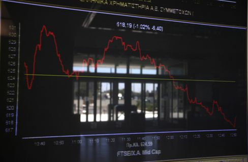 Stocks Drop With Commodities on Growth Concern as Euro Weakens