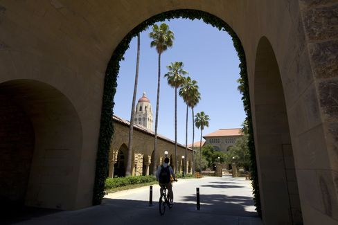 College Donations Growth Slowed in 2012 as Alumni Giving Fell