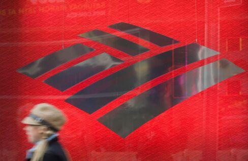 Regulators Lack Key Tool to Unwind Banks