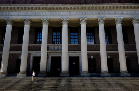 Harvard Swap Toll Tops $1.4 Billion as Deals Terminated