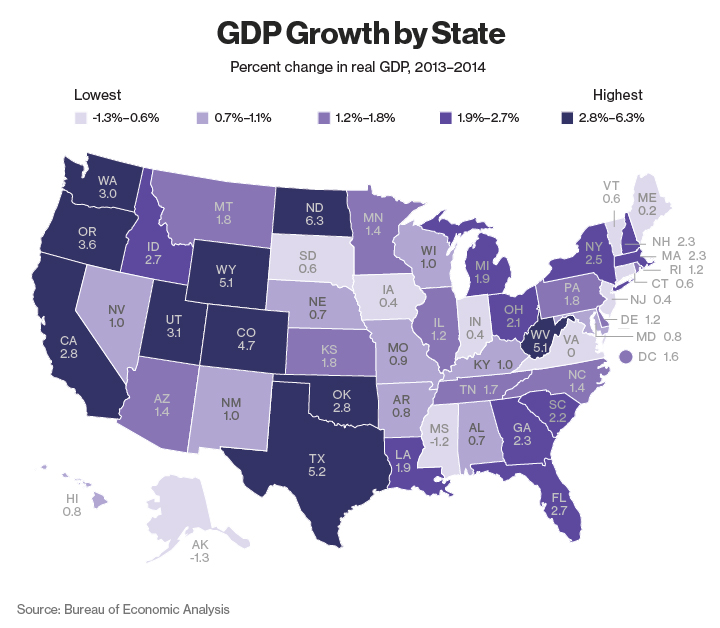 Real GDP Growth By State, 2013-2014