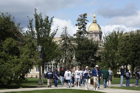 Notre Dame Leads Again in Undergraduate Business School Ranking