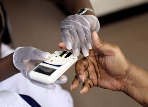 Cholesterol Testing