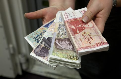 Iceland Foreshadows Death of Currencies Lost During Crisis