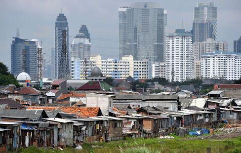 Wealth Gap in Indonesia