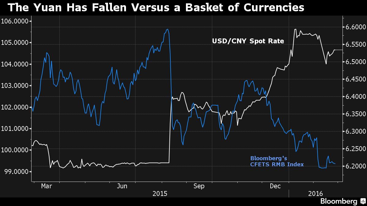 Загадочный юань: китайский центробанк вернулся к валютной корзине