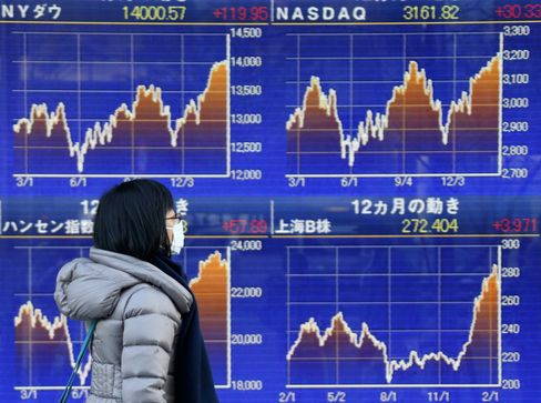 Asian Stocks Fall With U.S. Futures, Oil as Spending Cuts Begin