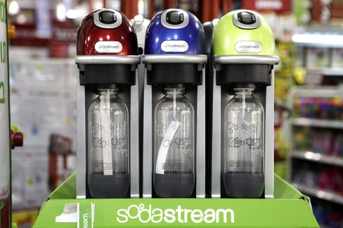 SodaStream Calls Surge on Profit Expectations