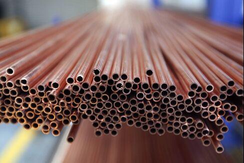 Copper Surge