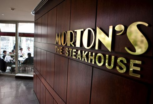 Eating Out at U.S. Steakhouses Erratic