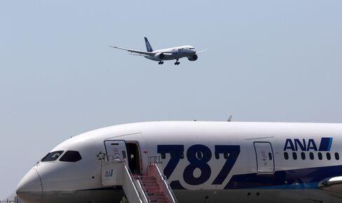 The Boeing Co. 787 Dreamliner