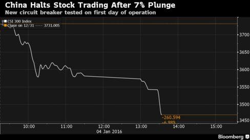 Options trading china