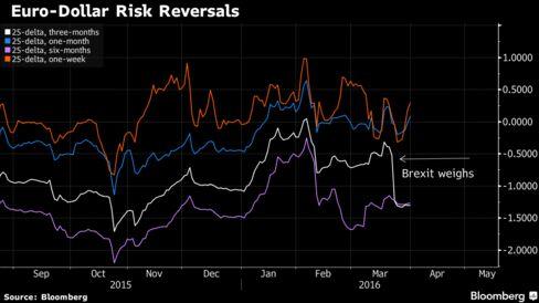 Last 5 years Rand vs US Dollar
